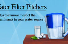Complete info on Water Filter Pitchers | Buying Guide